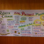 This amazing infographic was created on the fly by Deborah LeFrank during my talk!