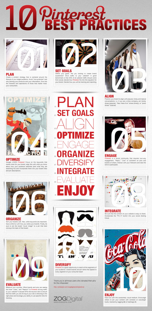 pinterest infographic zogdigital 501x1024 10 Pinterest Best Practices [Infographic]