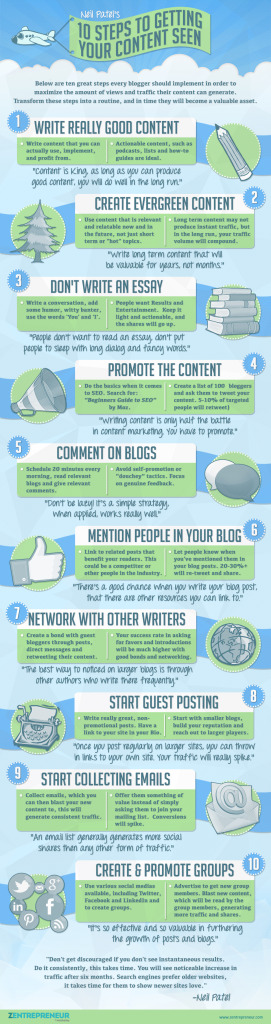 infographic 271x1024 10 Steps to Getting Your Content Out There [Infographic]